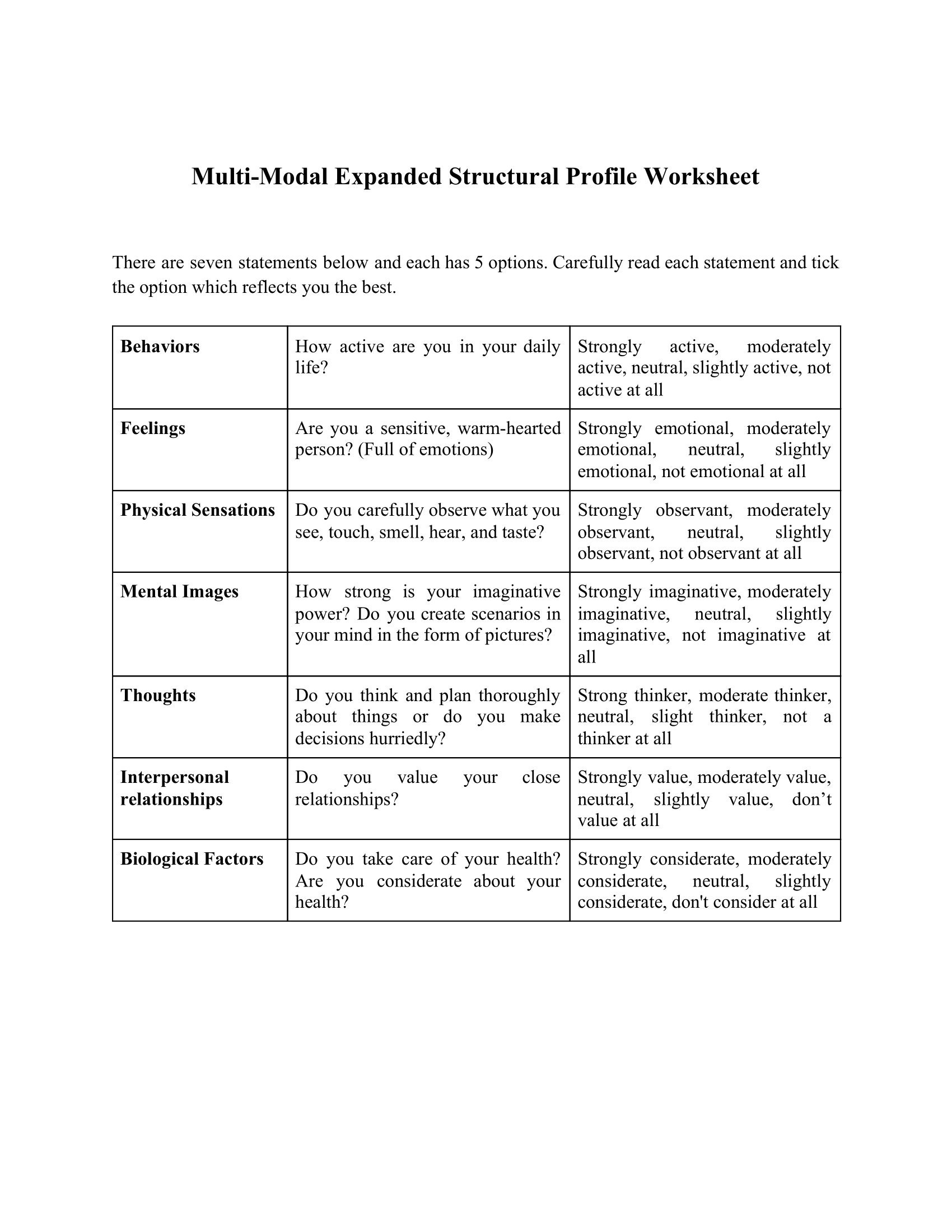 Multi-Modal Expanded Structural Profile Worksheet