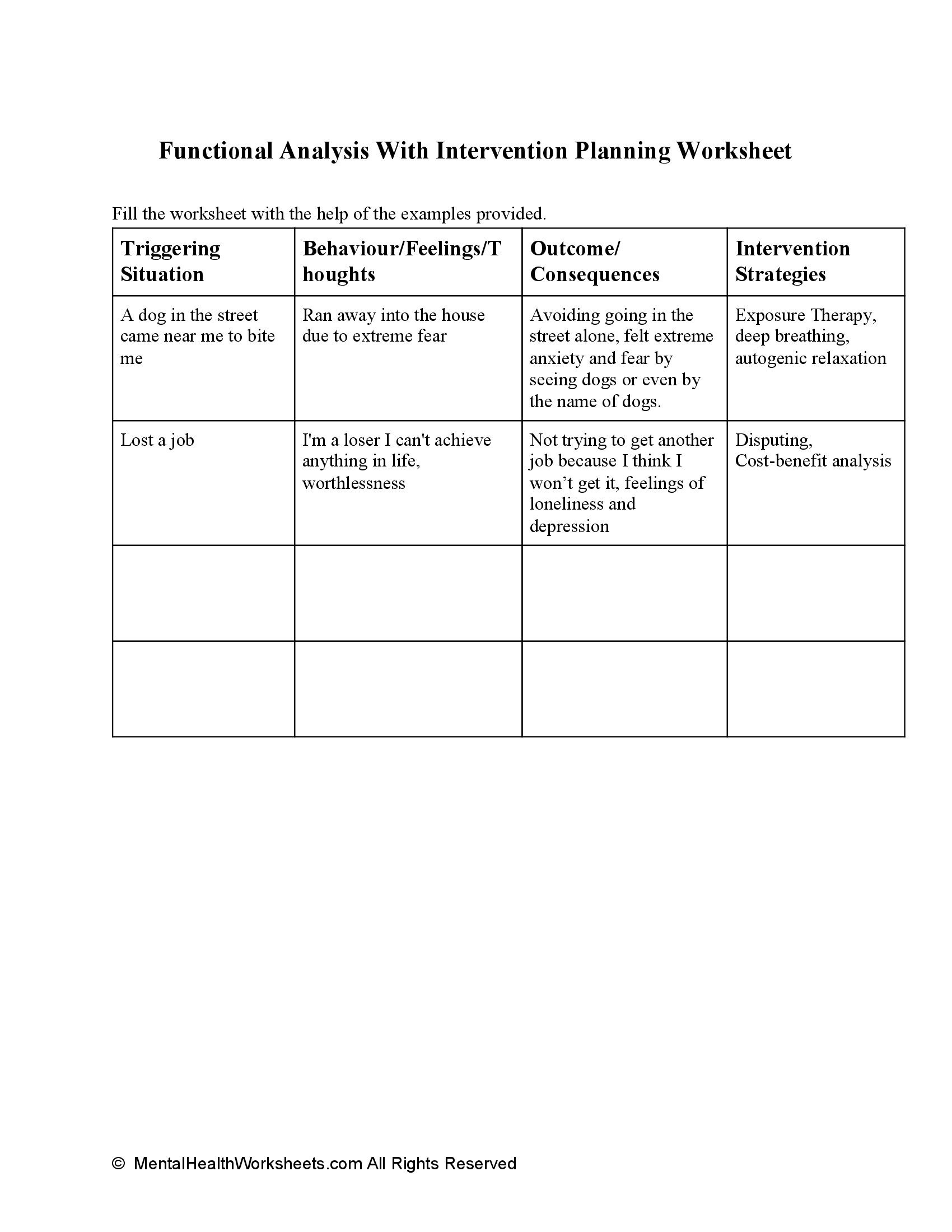 Functional Analysis With Intervention Planning Worksheet