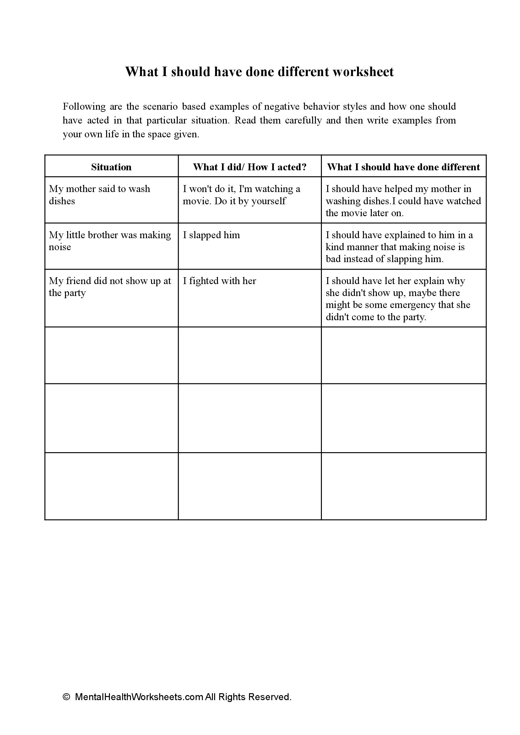 What I should have done different worksheet